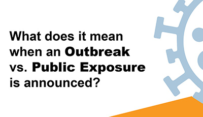 What does it mean when an Outbreak vs. Public Exposure is announced?