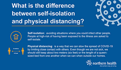 What is the difference between self-isolation and physical distancing?